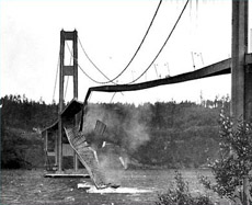The Tacoma Narrows Bridge Collapsing